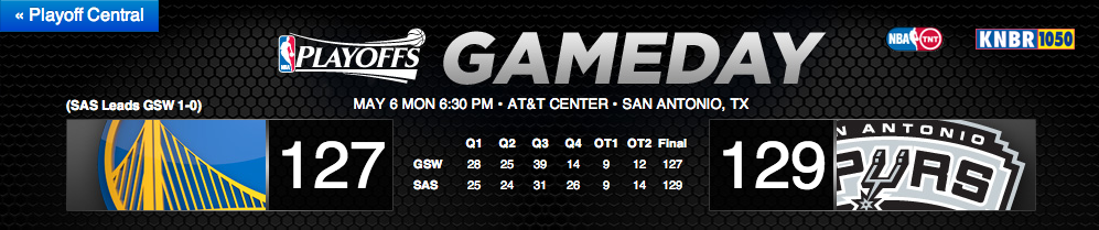 spurs-warriors-score